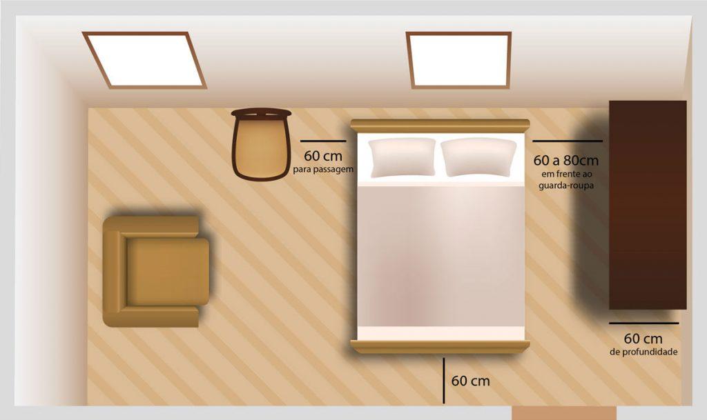 ergonomia quarto